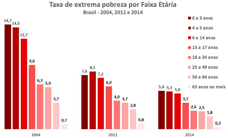 taxas2