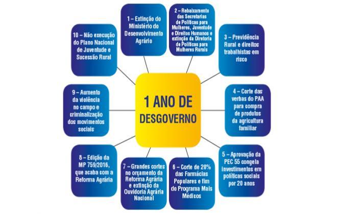 ctg_noticia_1430548797_16052017161400
