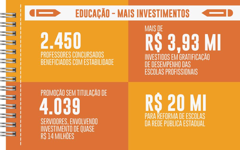 quadro-educacao-mais-investiumentos-materia-1